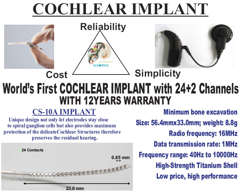 the ability to hear and the cochlear implants for the children in the medical research technology A cochlear implant is a piece of medical technology that restores and/or improves hearing and speech ability in deaf individuals approximately 199,000 people worldwide have a cochlear.
